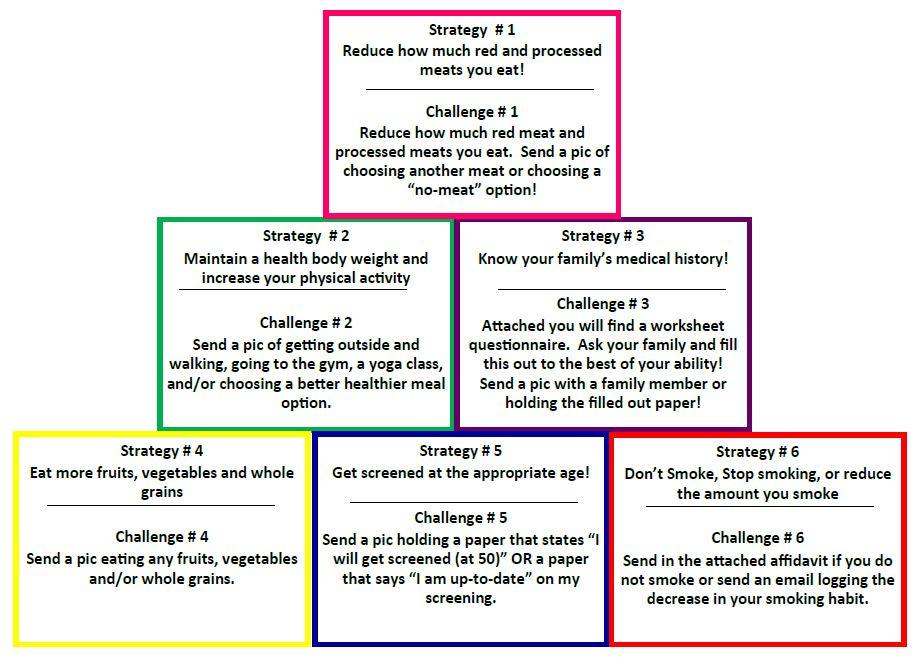 Wellness Challenge for Blog Post