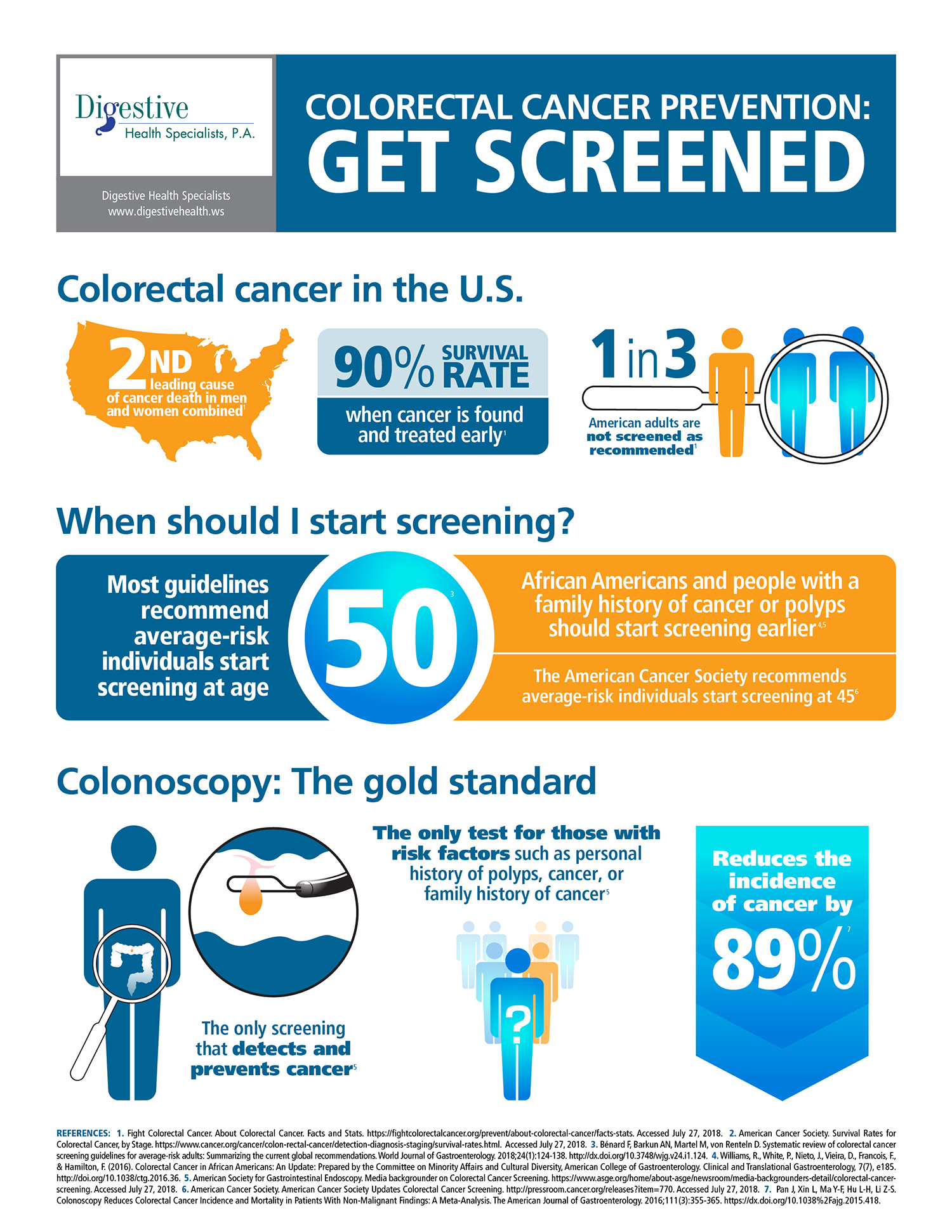 Know The Facts About Colorectal Cancer Screening Testing Options Digestive Health Specialists P A