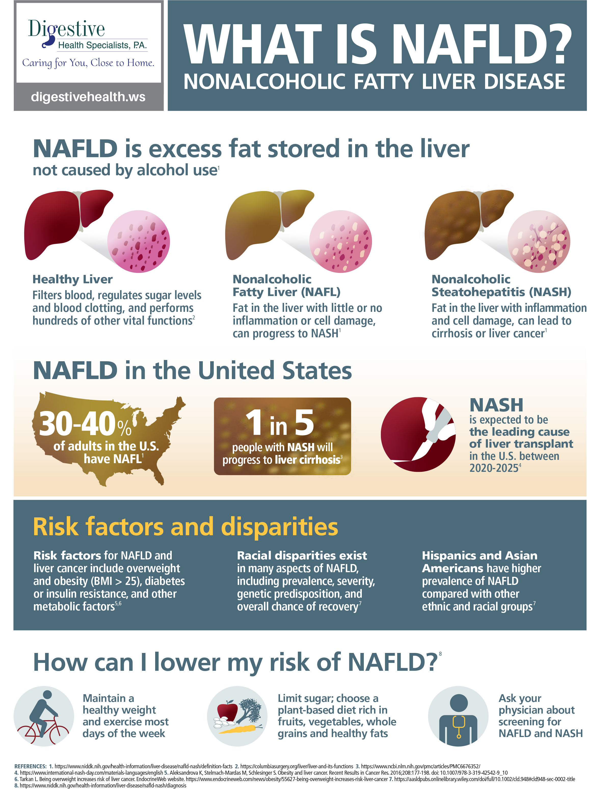 Nonalcoholic fatty liver disease information in English